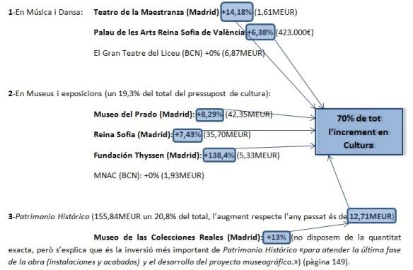 Explicació gràfica 1